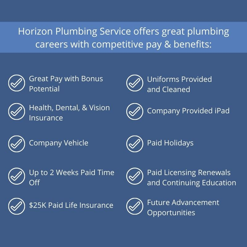 Competitive Pay & Benefits